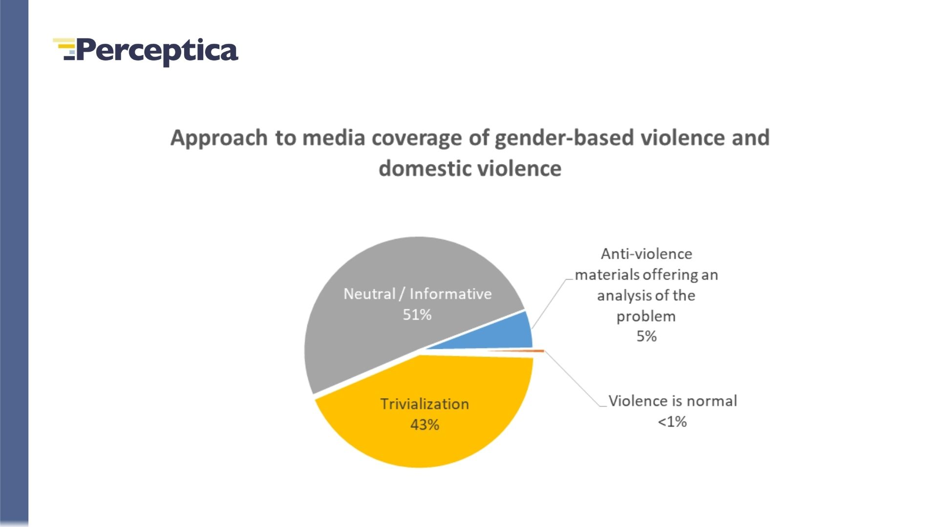 domestic-violence-media-coverage-eng
